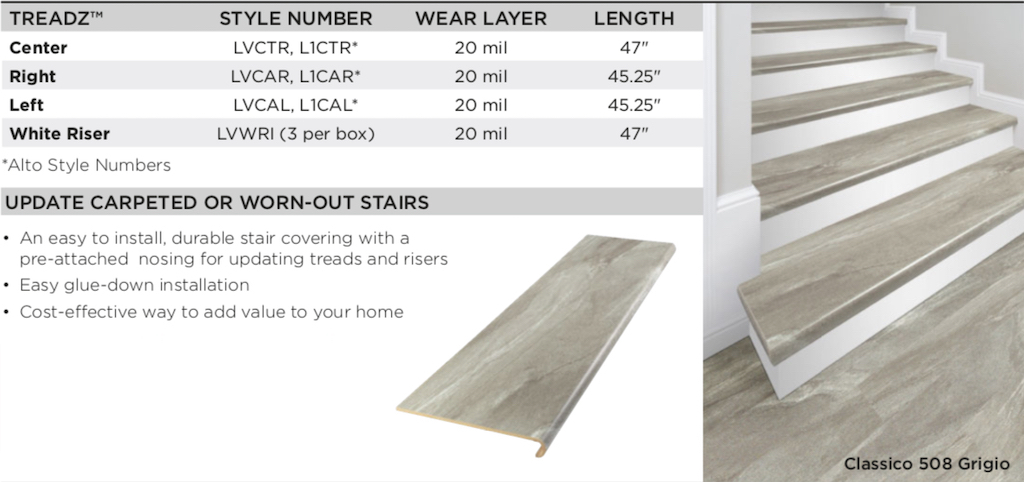 Meet Treadz Shaw Floors New Stair Renewal System